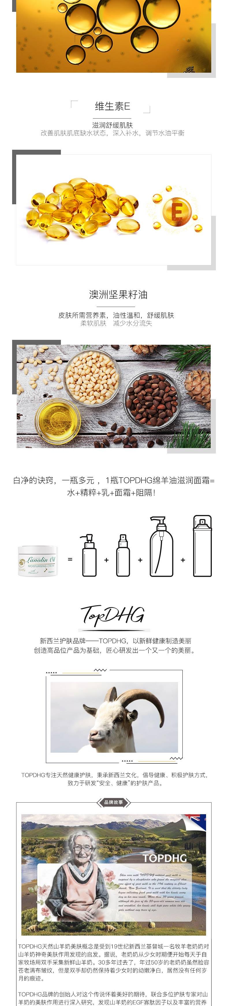 TOPDHG绵羊油_03.jpg